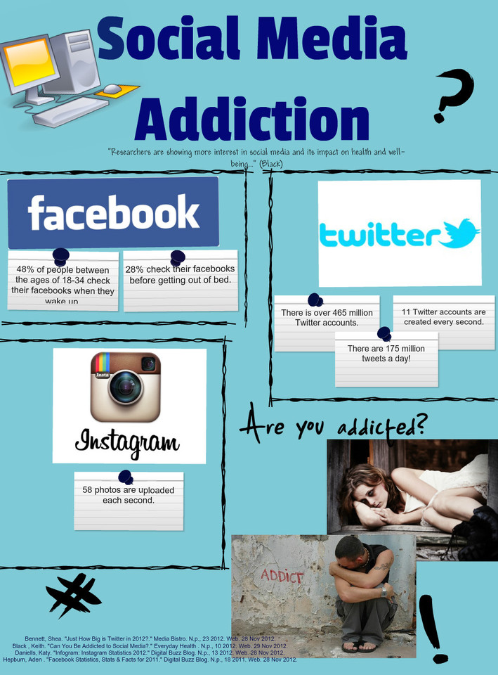 facebook and social media addiction essay Technology plays as a key factor in most lives, social media especially among the most popular of social media are facebook, twitter and instagram, all with the main purpose to share or view personal information and experiences, communicate with others and meet new people on social or professional grounds.