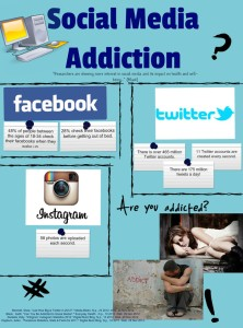 social-media-addiction-source